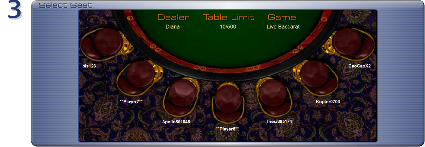 pilih-table-sbobet-casino